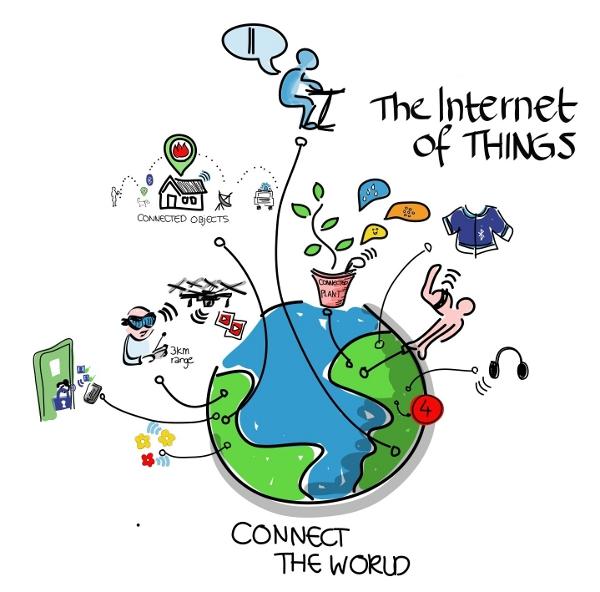 http://www.dcn.davis.ca.us/~help/images/Internet_of_Things_Edit_1.jpg